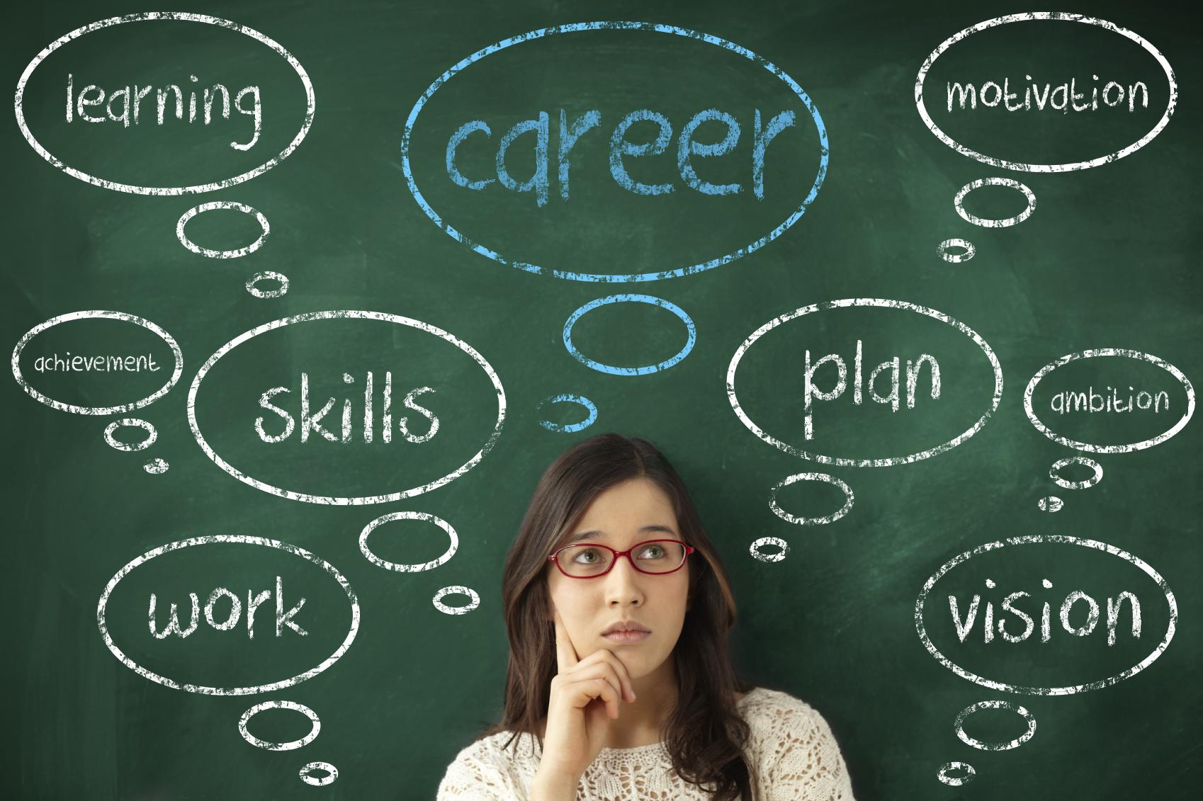 Careers in Psychology | CareersinPsychology.org